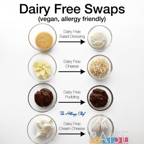 Dairy Free Swaps by The Allergy Chef